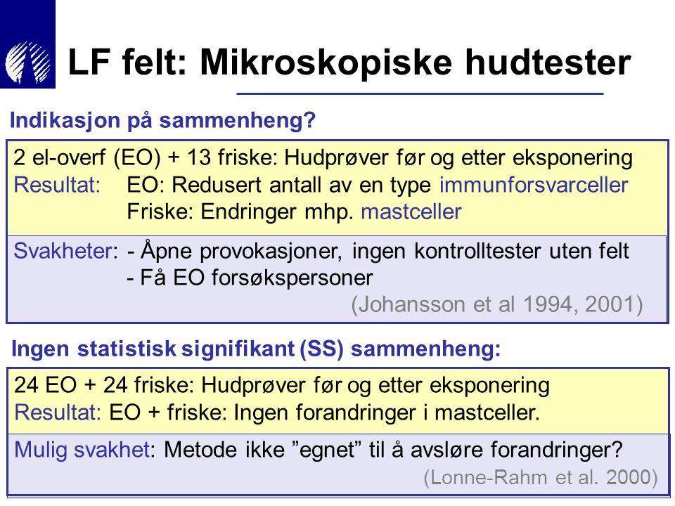 LF felt: Mikroskopiske hudtester