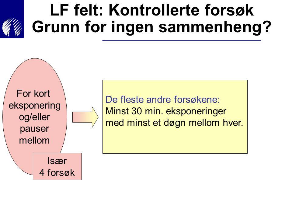 LF felt: Kontrollerte forsøk Grunn for ingen sammenheng