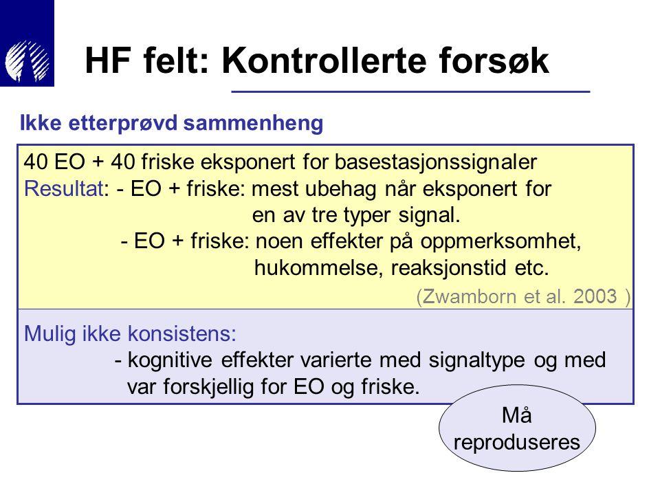 HF felt: Kontrollerte forsøk