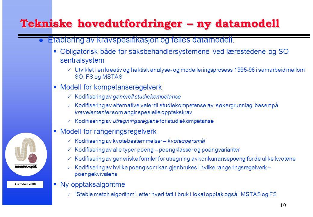 Tekniske hovedutfordringer – ny datamodell