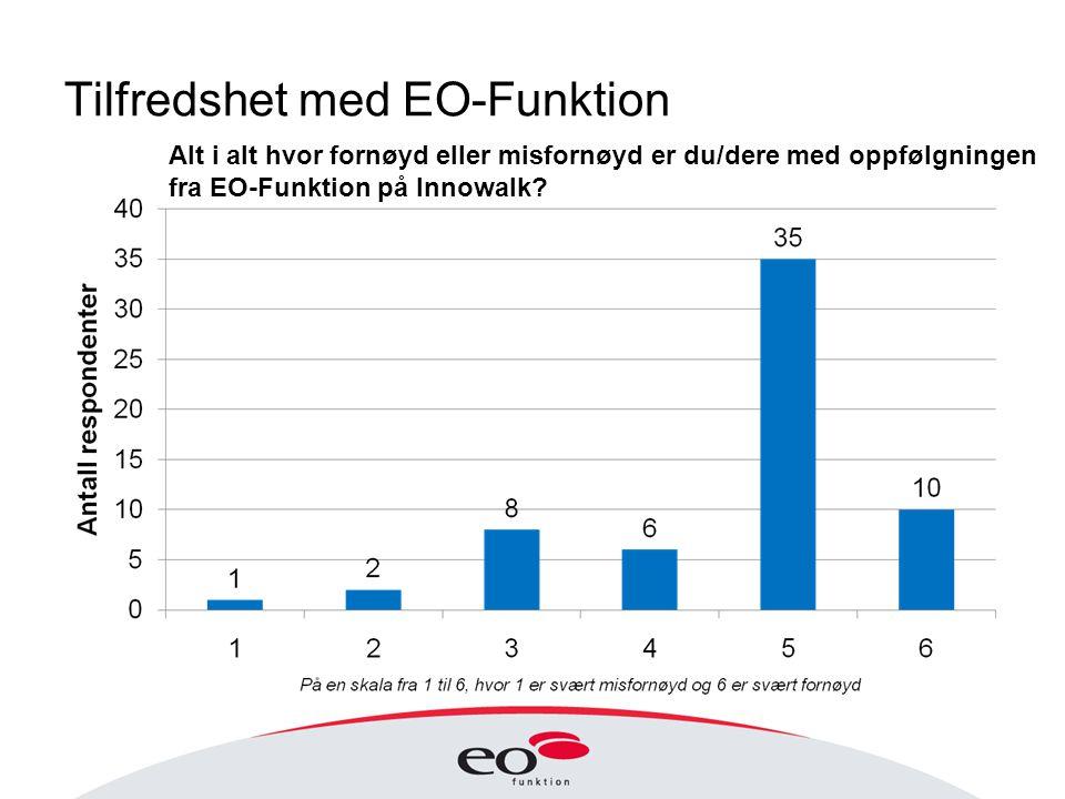 Tilfredshet med EO-Funktion