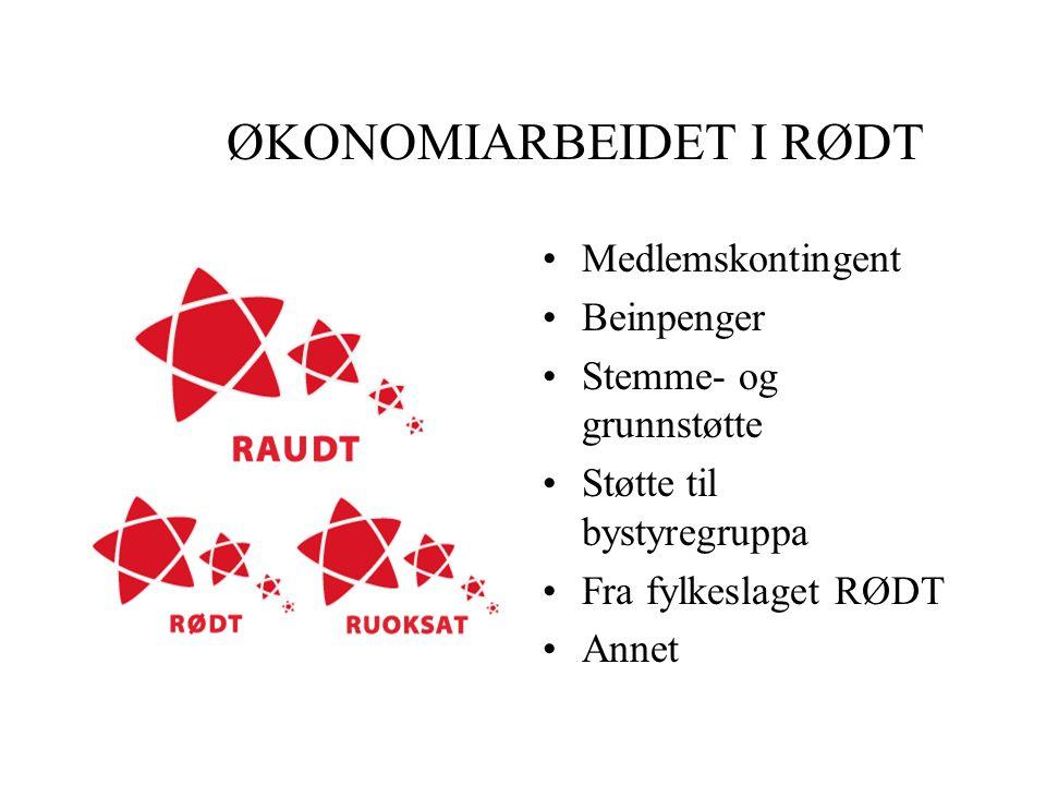 ØKONOMIARBEIDET I RØDT