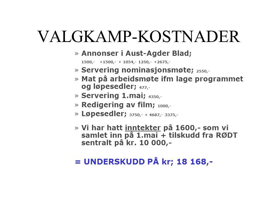 VALGKAMP-KOSTNADER = UNDERSKUDD PÅ kr; 18 168,-