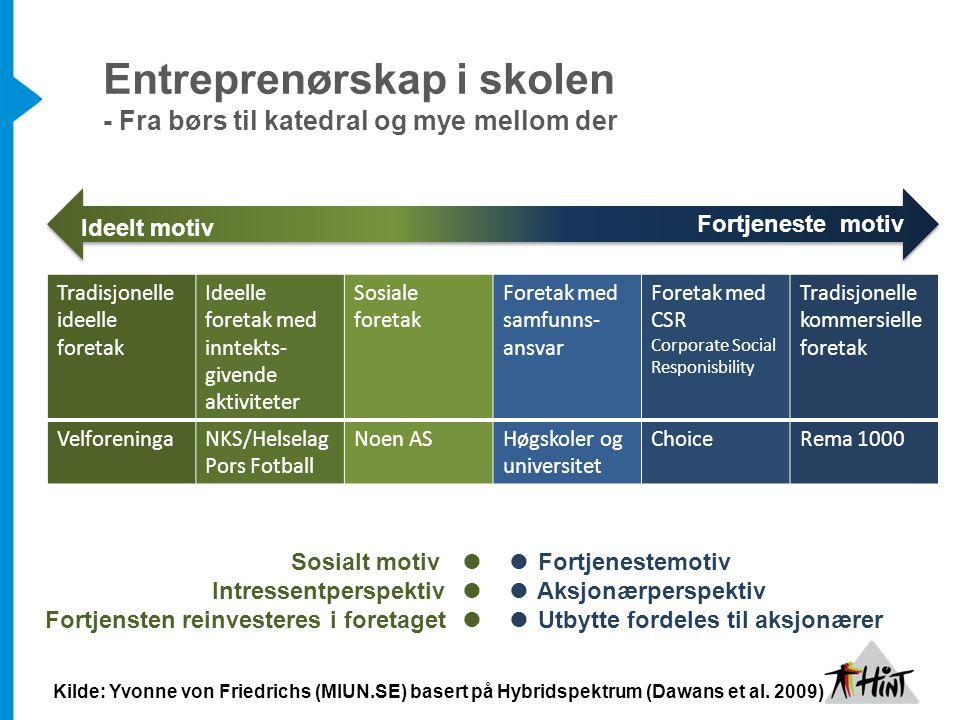 Entreprenørskap i skolen