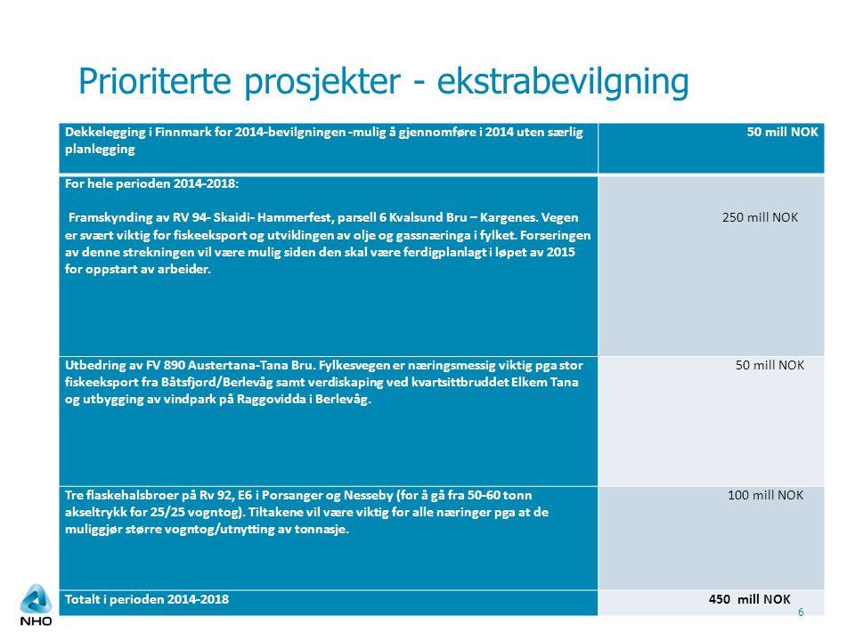 Prioriterte prosjekter - ekstrabevilgning