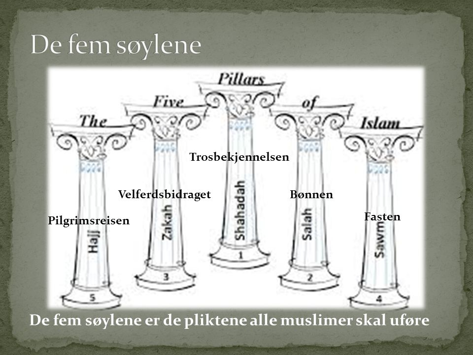 De fem søylene De fem søylene er de pliktene alle muslimer skal uføre