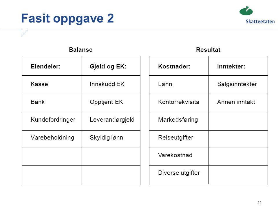 Fasit oppgave 2 Balanse Resultat Eiendeler: Kasse Bank Kundefordringer