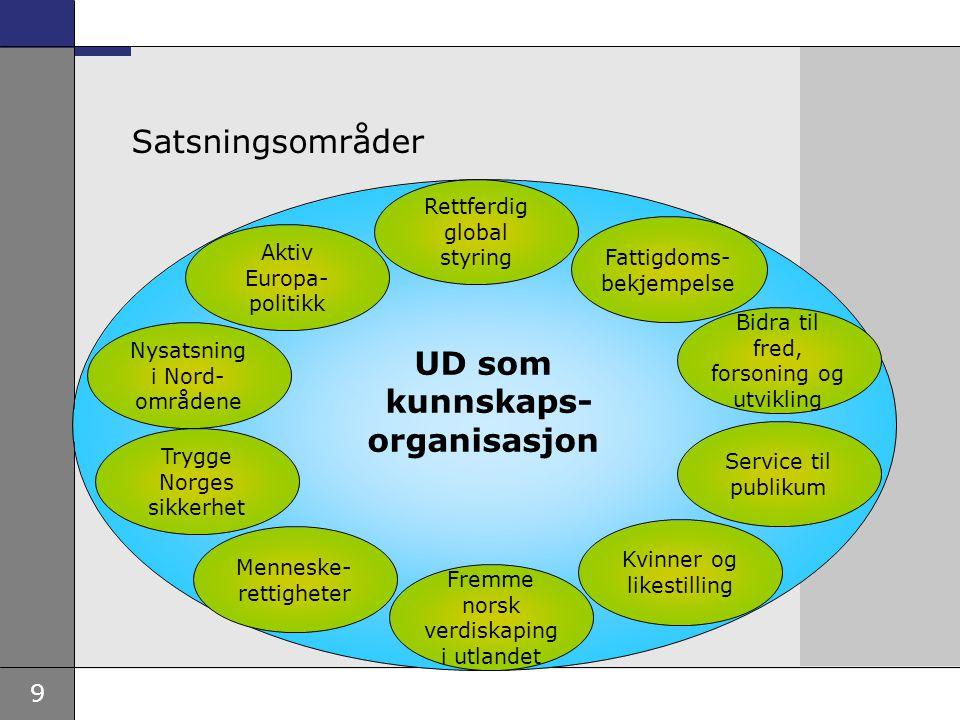 UD som kunnskaps- organisasjon