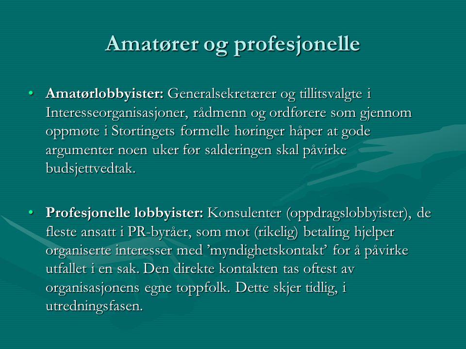 Amatører og profesjonelle