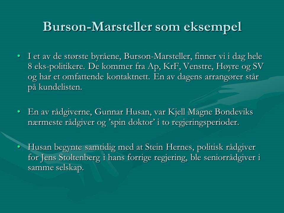 Burson-Marsteller som eksempel