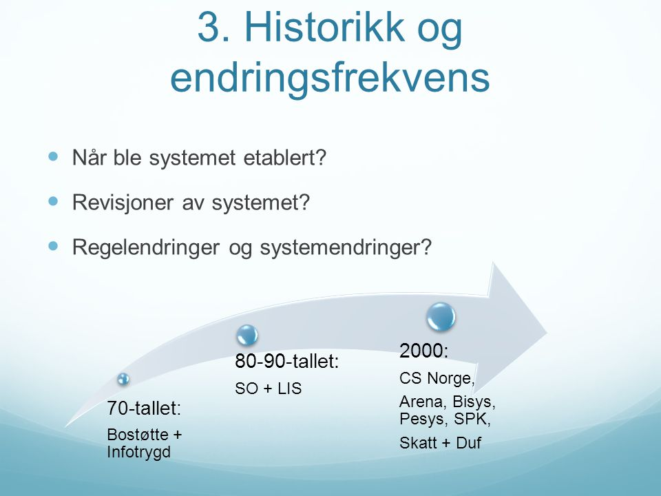 3. Historikk og endringsfrekvens
