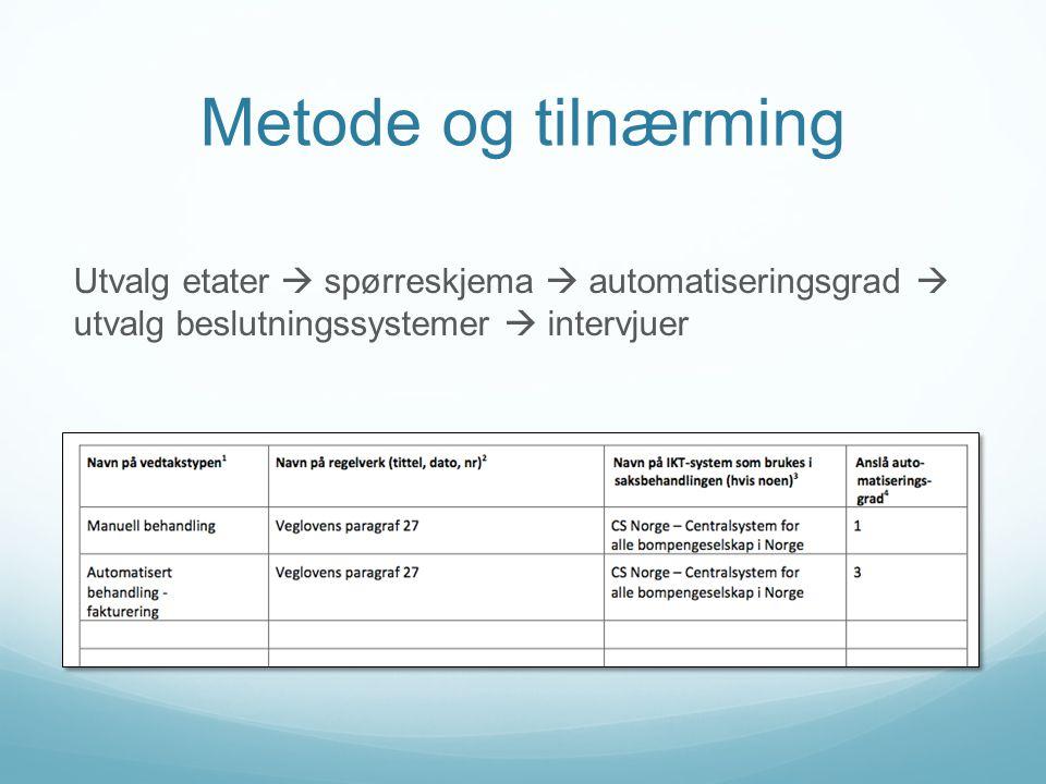 Metode og tilnærming Utvalg etater  spørreskjema  automatiseringsgrad  utvalg beslutningssystemer  intervjuer.