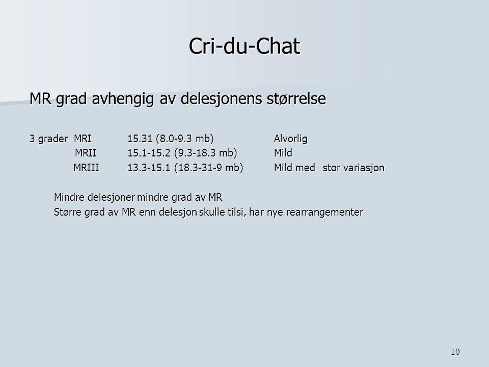 Cri-du-Chat MR grad avhengig av delesjonens størrelse