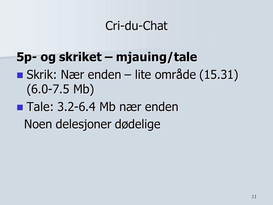 Cri-du-Chat 5p- og skriket – mjauing/tale. Skrik: Nær enden – lite område (15.31) (6.0-7.5 Mb) Tale: 3.2-6.4 Mb nær enden.