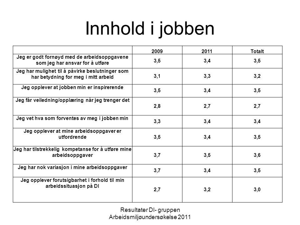 Innhold i jobben Resultater DI- gruppen Arbeidsmiljøundersøkelse 2011