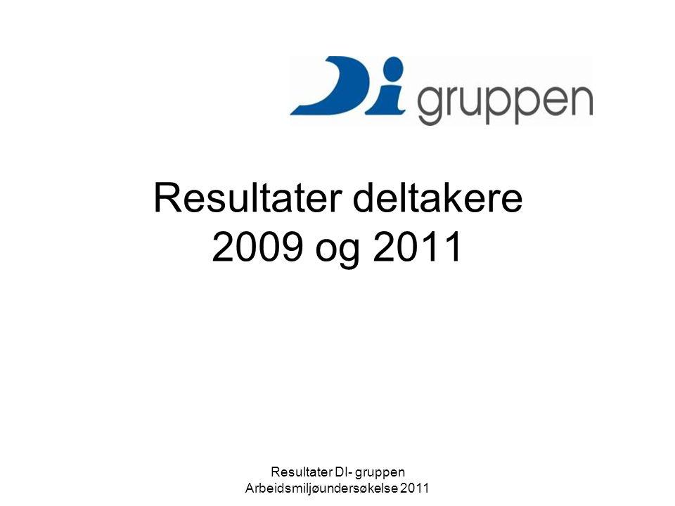 Resultater deltakere 2009 og 2011