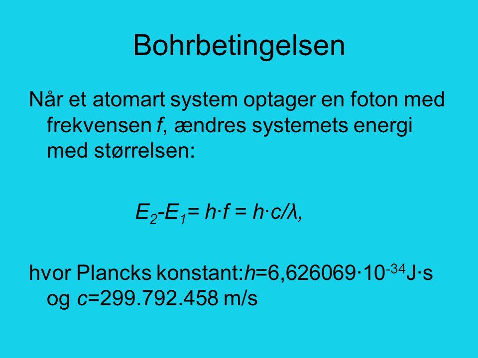 Bohrbetingelsen Når et atomart system optager en foton med frekvensen f, ændres systemets energi med størrelsen: