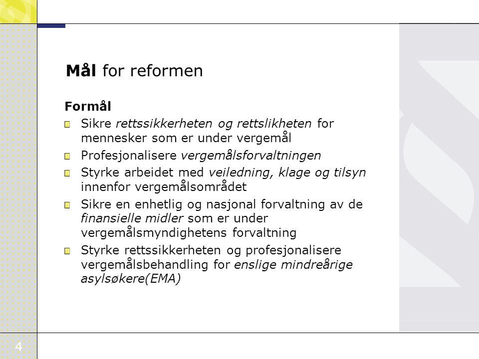 Mål for reformen Formål