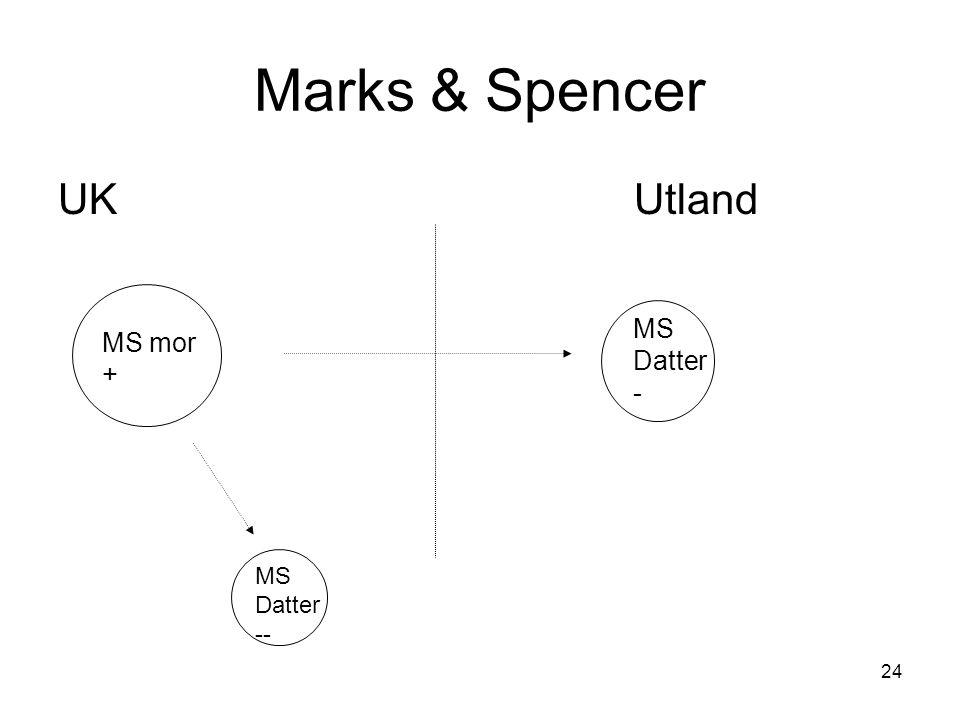 Marks & Spencer UK Utland MS Datter - MS mor + MS Datter --