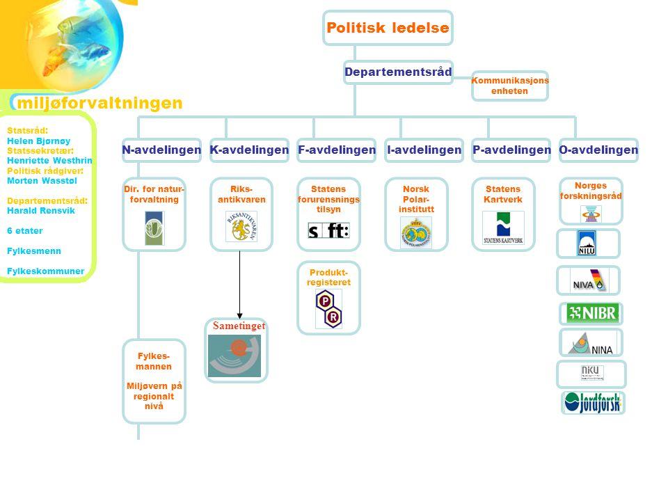 miljøforvaltningen Politisk ledelse Departementsråd N-avdelingen