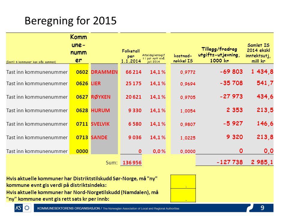 Beregning for 2015 Kommune-nummer Tast inn kommunenummer 0602 DRAMMEN