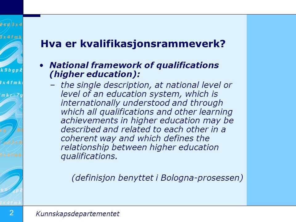 Hva er kvalifikasjonsrammeverk