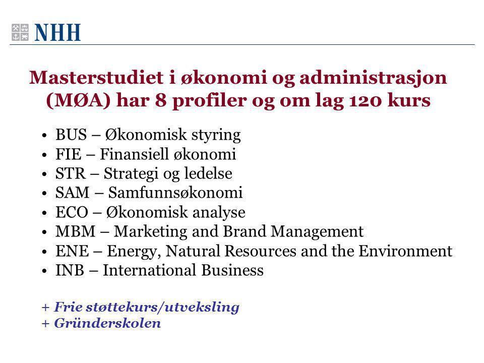 Masterstudiet i økonomi og administrasjon (MØA) har 8 profiler og om lag 120 kurs