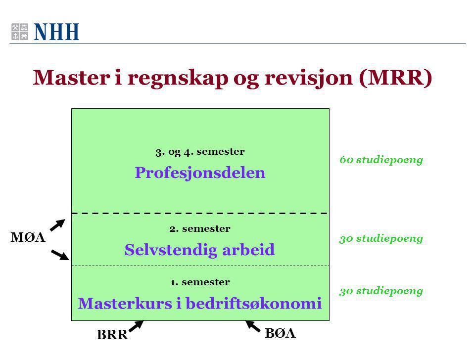 Master i regnskap og revisjon (MRR)