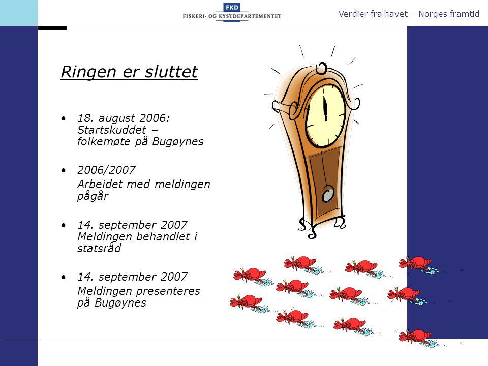 Ringen er sluttet 18. august 2006: Startskuddet – folkemøte på Bugøynes. 2006/2007. Arbeidet med meldingen pågår.