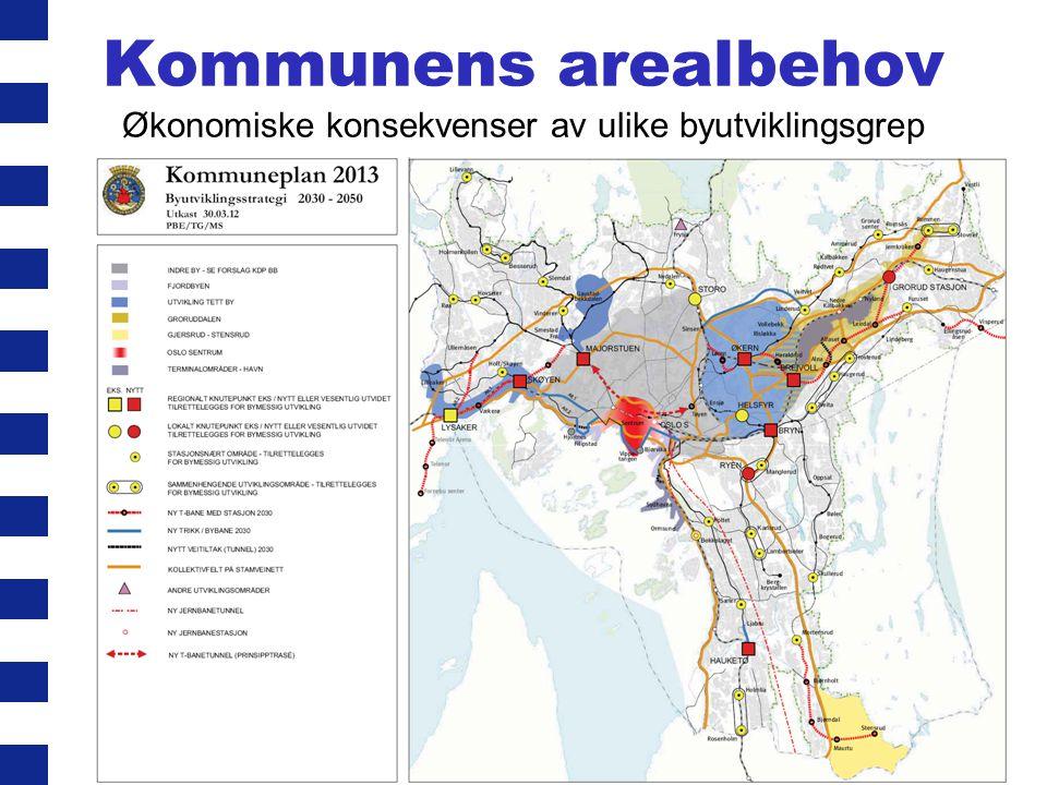 Kommunens arealbehov Økonomiske konsekvenser av ulike byutviklingsgrep