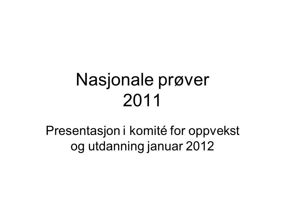Presentasjon i komité for oppvekst og utdanning januar 2012