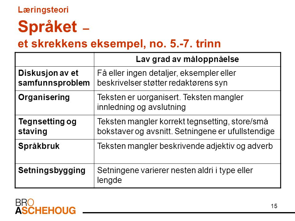 Læringsteori Språket – et skrekkens eksempel, no. 5.-7. trinn