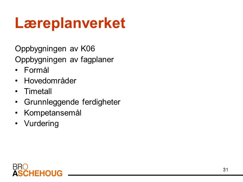 Læreplanverket Oppbygningen av K06 Oppbygningen av fagplaner Formål