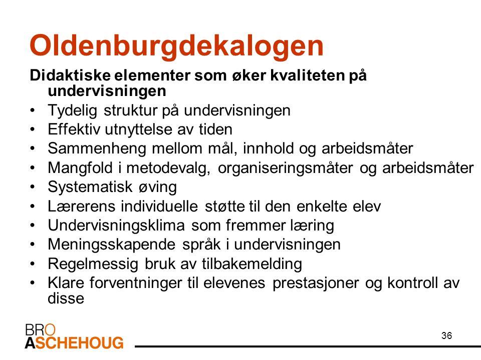 Oldenburgdekalogen Didaktiske elementer som øker kvaliteten på undervisningen. Tydelig struktur på undervisningen.
