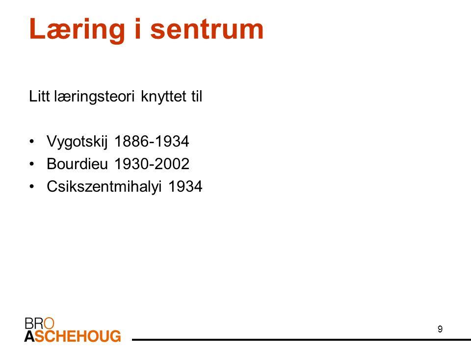 Læring i sentrum Litt læringsteori knyttet til Vygotskij 1886-1934