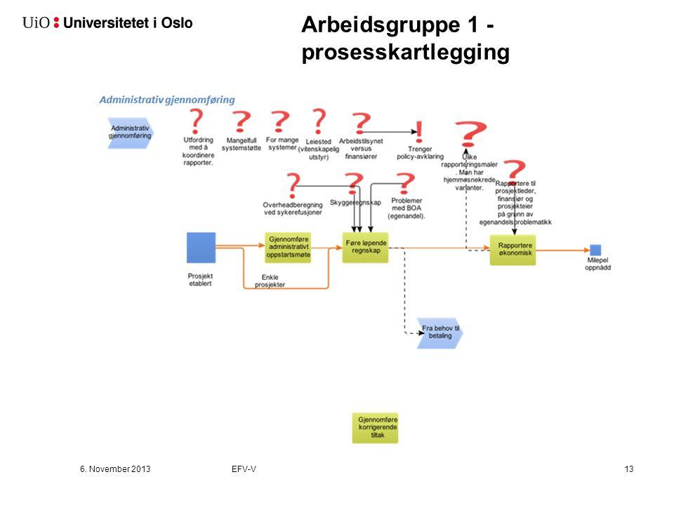 Arbeidsgruppe 1 - prosesskartlegging