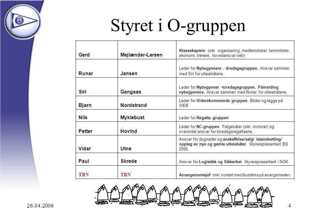 Styret i O-gruppen 26.04.2006 Gerd Mejlænder-Larsen Runar Jansen Siri