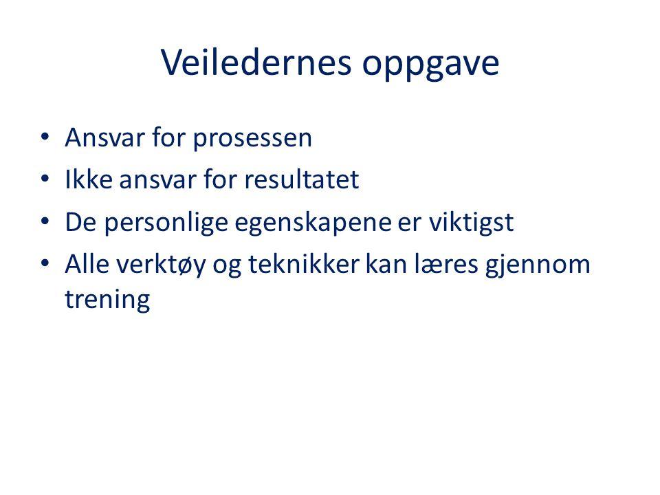 Veiledernes oppgave Ansvar for prosessen Ikke ansvar for resultatet