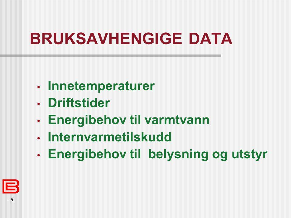 BRUKSAVHENGIGE DATA Innetemperaturer Driftstider