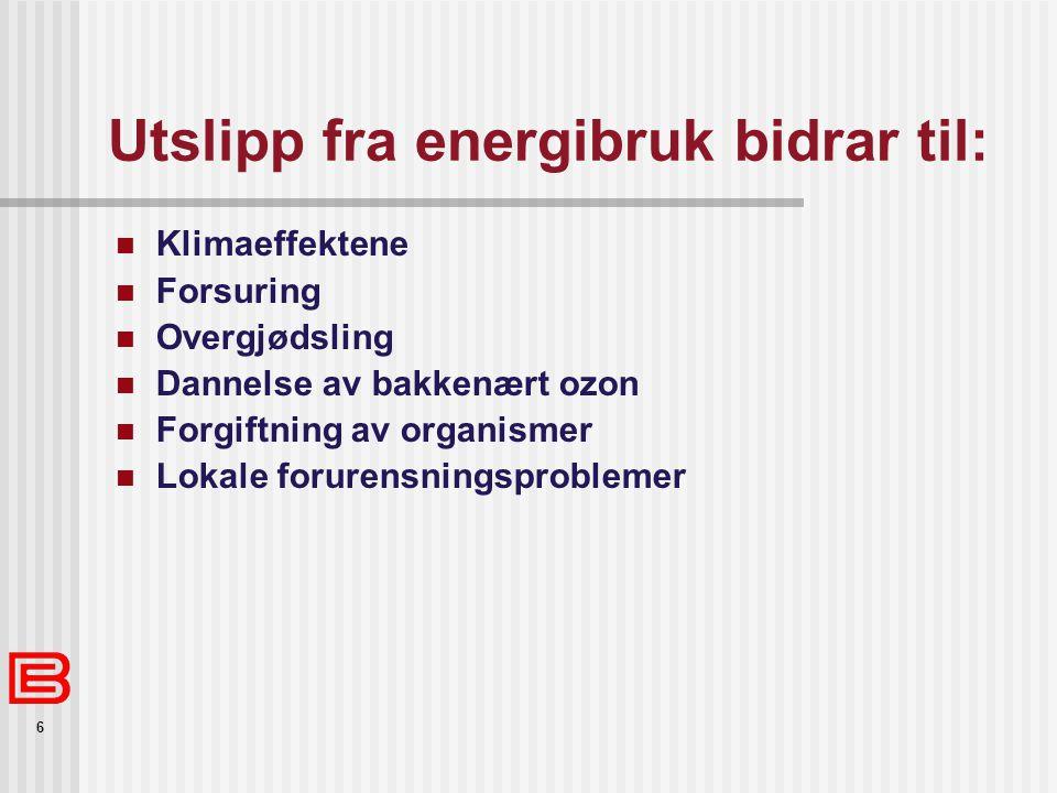 Utslipp fra energibruk bidrar til: