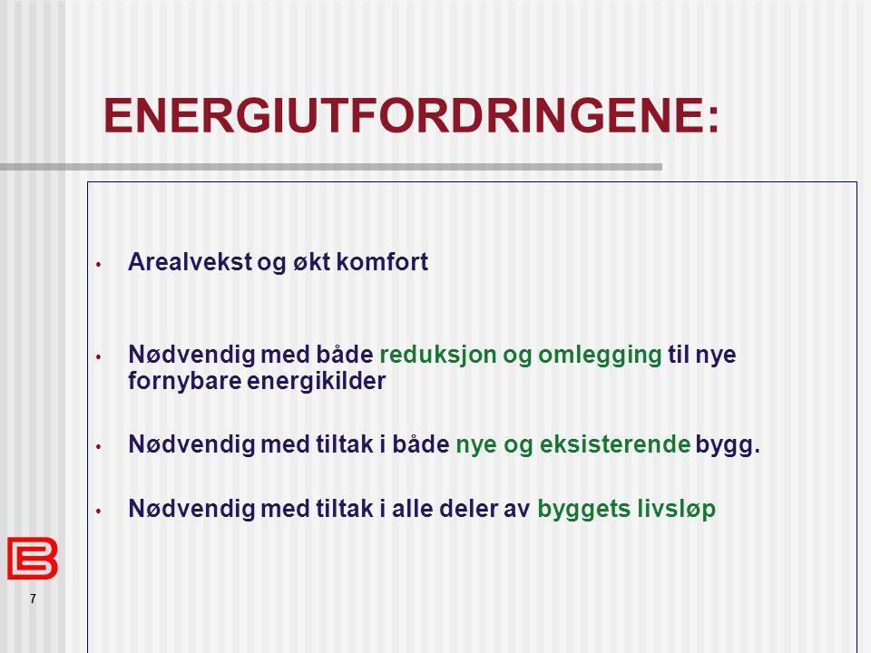 ENERGIUTFORDRINGENE: