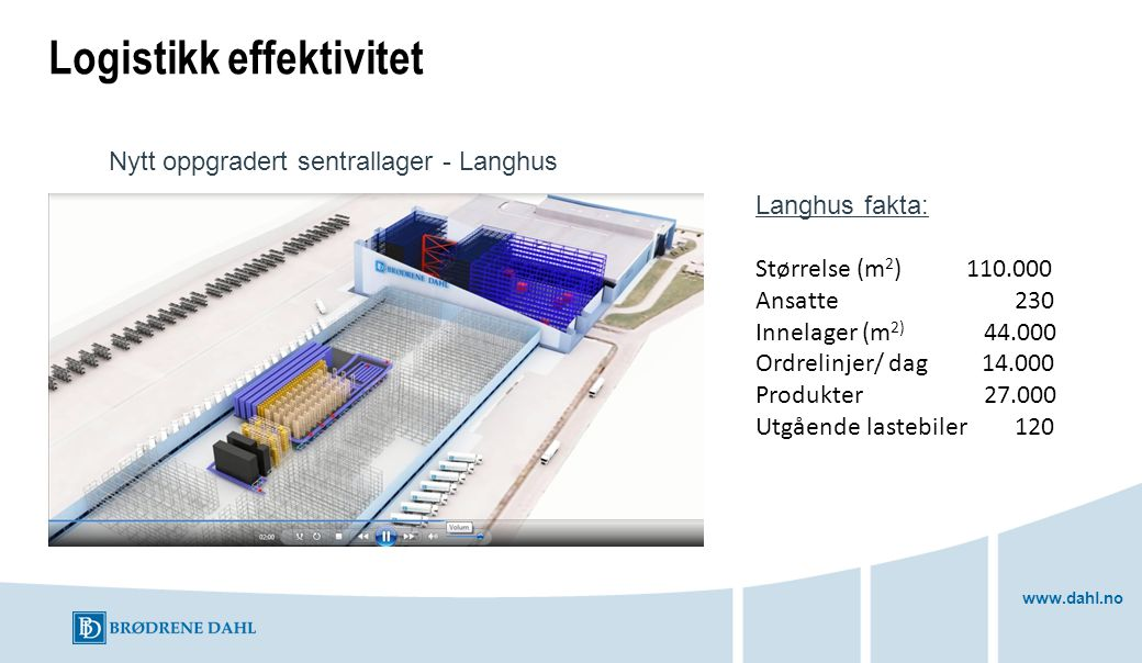 Logistikk effektivitet