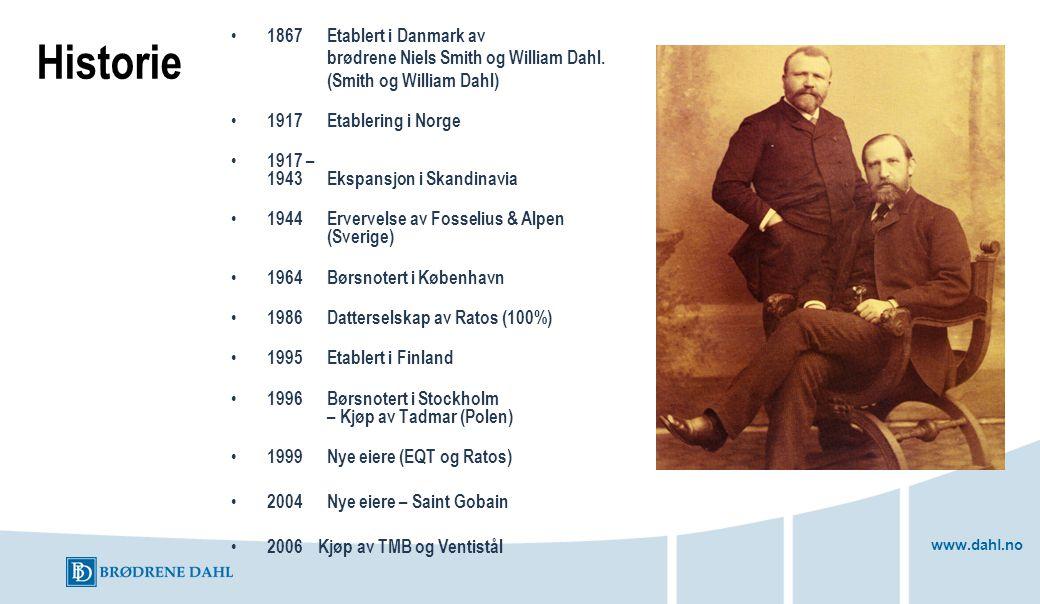Historie 1867 Etablert i Danmark av