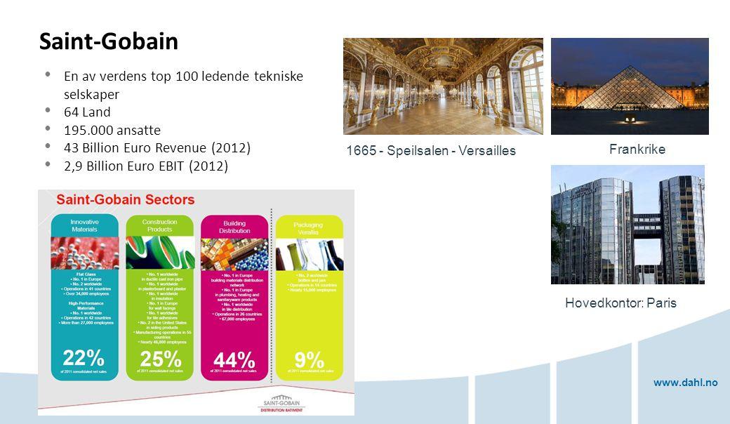 Saint-Gobain En av verdens top 100 ledende tekniske selskaper 64 Land