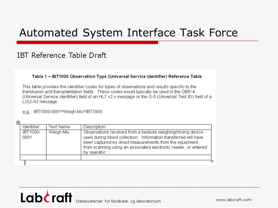 Automated System Interface Task Force