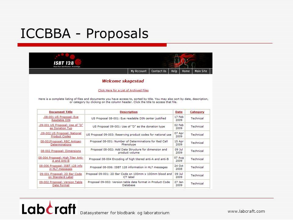 ICCBBA - Proposals www.labcraft.com