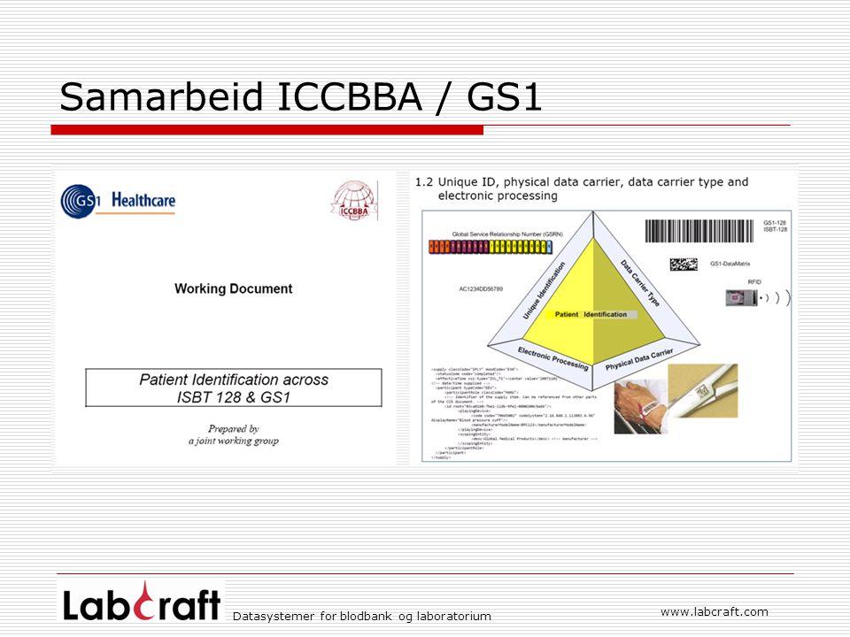 Samarbeid ICCBBA / GS1 www.labcraft.com