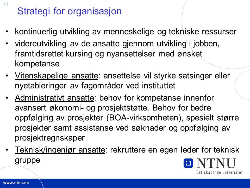 Strategi for organisasjon