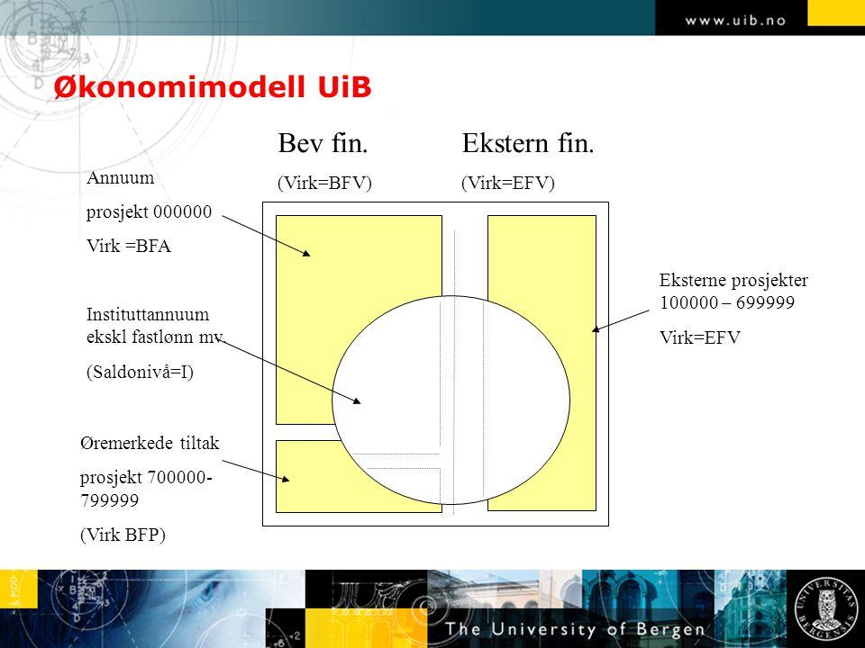 Økonomimodell UiB Bev fin. Ekstern fin. (Virk=BFV) (Virk=EFV) Annuum