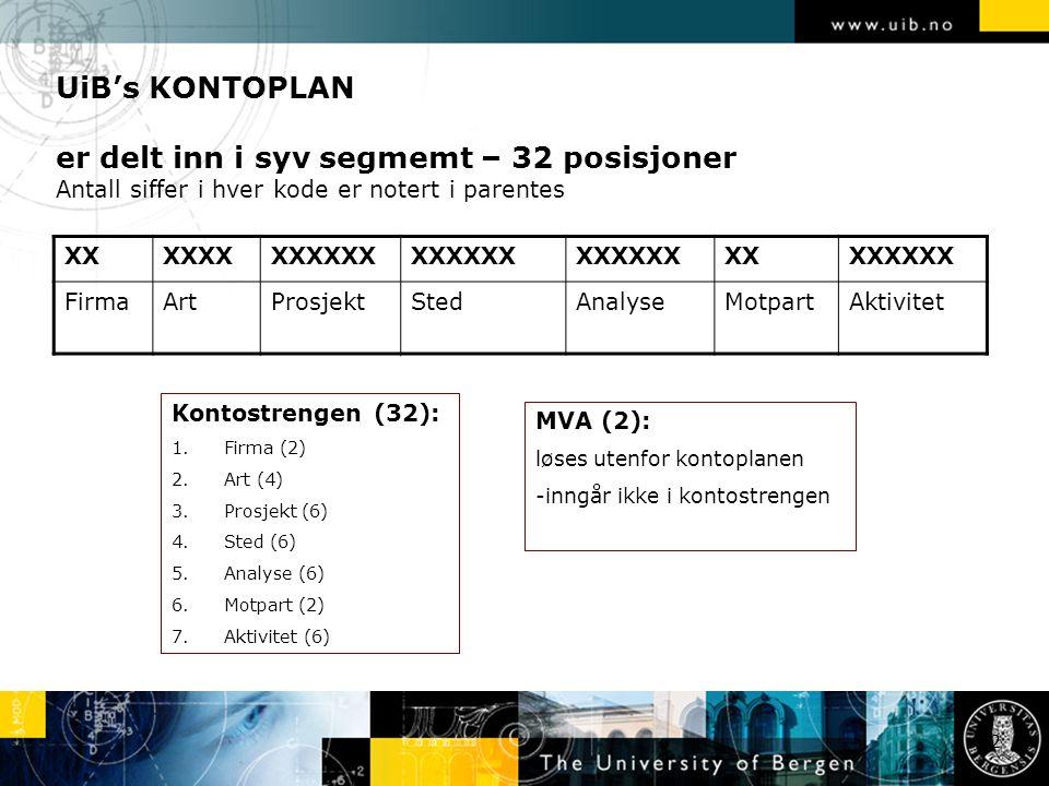 Først noen begreper: Kontosegment: Et felt en kan kontere i - f.eks. sted eller art. Kontere: Betyr å registrere verdier i kontosegmenter.